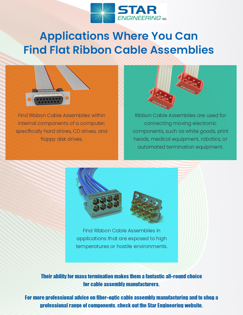 Flat Ribbon Cable Assemblies
